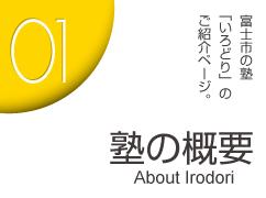 塾概要 富士市の塾「いろどり」の紹介ページ